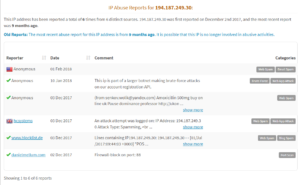 m2470-botnet-abuse